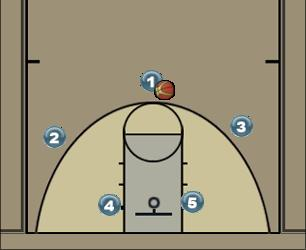 Basketball Play 50 - CEUB - Contra Individual Man to Man Set