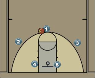 Basketball Play Camisa - CEUB - Contra Individual Man to Man Set