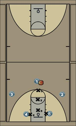 Basketball Play 2 - CEUB - Contra zona 2-1-2 Zone Play