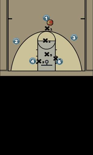 Basketball Play 3 - CEUB - Contra zona 2-1-2 Zone Play