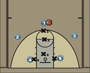Basketball Play 4 - CEUB - Contra zona 2-1-2 Zone Play
