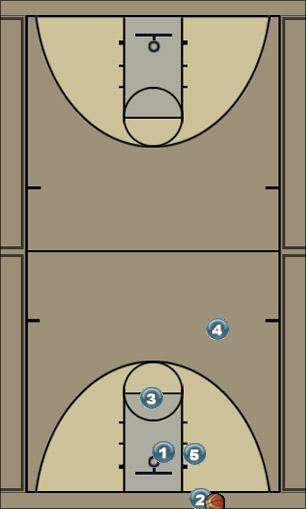 Basketball Play Fundo 1 - CEUB - Contra individual Man Baseline Out of Bounds Play