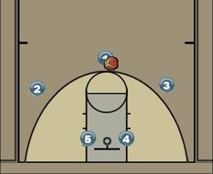 Basketball Play Poste baixo - Espanha Mundial 2014 Man to Man Set