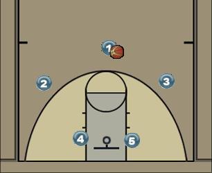 Basketball Play Poste baixo variação - Espanha mundial 2014 Man to Man Set