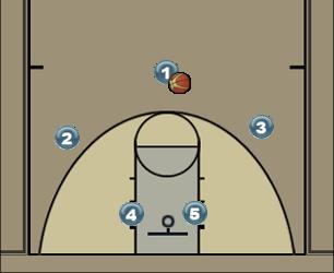 Basketball Play