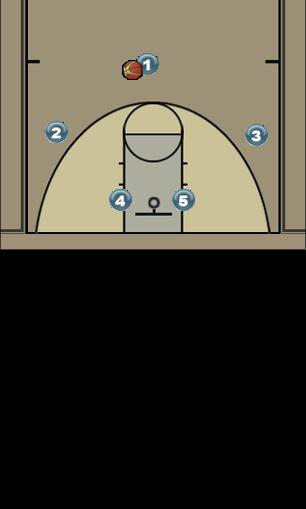 Basketball Play Camisa Man to Man Offense