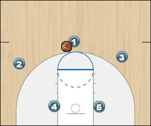 Basketball Play Charlotte Hornetts ATO Floppy Shake Man to Man Offense