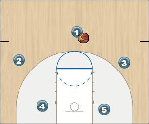 Basketball Play Jogada 4 - universitario 2016 Uncategorized Plays