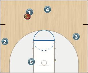 Basketball Play Sistema - universitario 2016 Uncategorized Plays