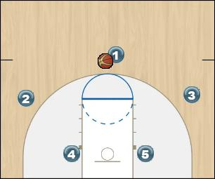 Basketball Play ABLUJHE 2017 Man to Man Set