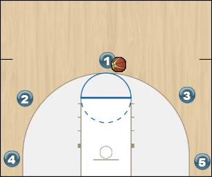 Basketball Play 52 - ABLUJHE 2017 Man to Man Set