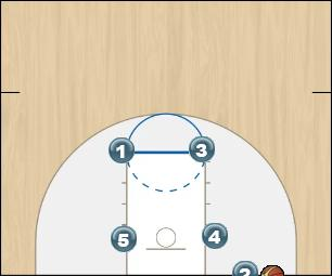 Basketball Play Fundo X Man Baseline Out of Bounds Play