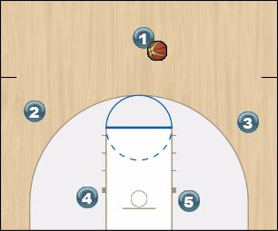 Basketball Play Polegar normal Uncategorized Plays