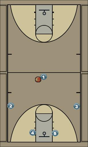 Basketball Play 4 Uncategorized Plays offense