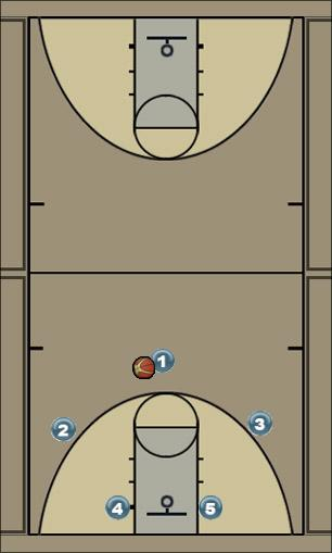 Basketball Play county Uncategorized Plays county