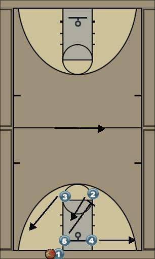 Basketball Play Ob-2 Man Baseline Out of Bounds Play