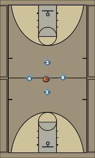 Basketball Play jump ball play Quick Hitter