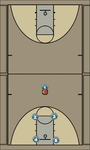 Basketball Play Steagles Man to Man Offense