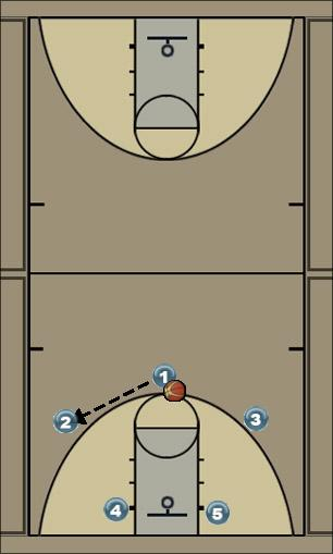 Basketball Play Motion - General Uncategorized Plays motion