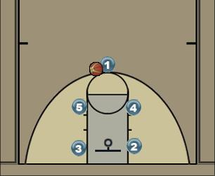 Basketball Play Box Uncategorized Plays box