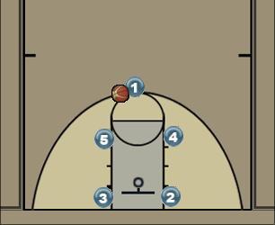 Basketball Play 15 Uncategorized Plays 15