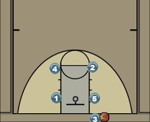 Basketball Play Inbound 1 Uncategorized Plays inbound 1