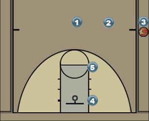 Basketball Play Sideline Uncategorized Plays sideline