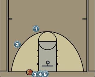 Basketball Play Layup Warmup Uncategorized Plays layup drill