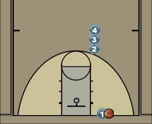 Basketball Play Shooting Warmup Uncategorized Plays shooting warmup