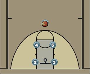 Basketball Play Box Set Quick Hitter