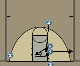 Basketball Play Stack Man Baseline Out of Bounds Play stack