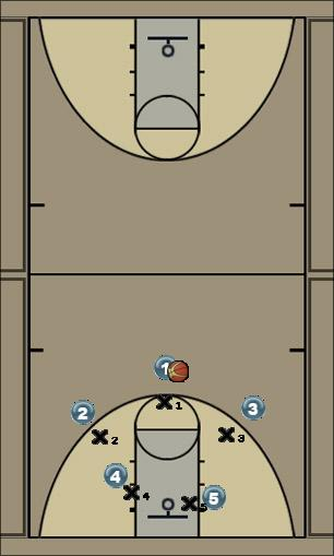 Basketball Play FreeSpace Right/Left Basketball Drill