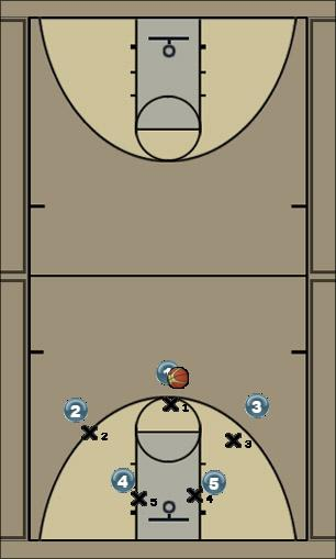 Basketball Play Godspeed Quick Hitter