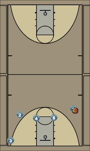 Basketball Play Simple elevator Man to Man Offense