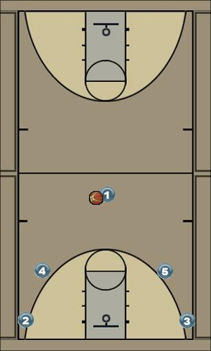 Basketball Play Delta 1 Man to Man Set delta 1