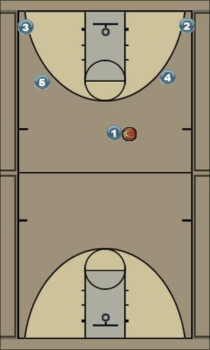 Basketball Play Delta 2 Man to Man Set delta 2