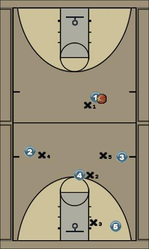 Basketball Play 1-3-1 Half Court Trap Defense