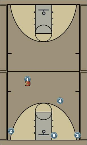 Basketball Play 4 Out Man to Man Set