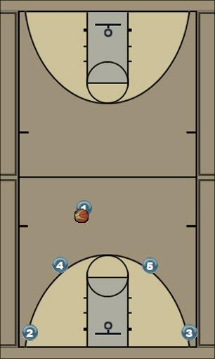 Basketball Play Motion 2 Man to Man Set
