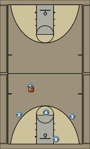 Basketball Play LA Man to Man Set
