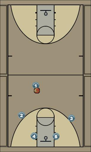 Basketball Play Baseline 2 Zone Play