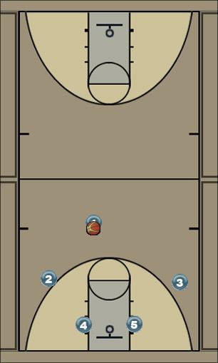 Basketball Play Fist Zone Play