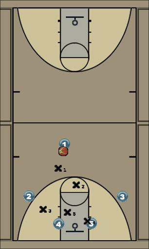 Basketball Play Bump Zone Play