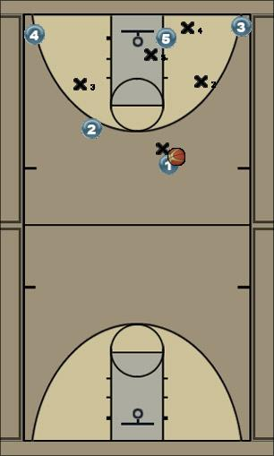 Basketball Play High Low vs 13 Zone Play