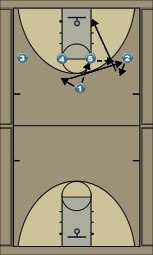 Basketball Play 40 Series Man to Man Offense