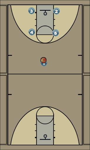 Basketball Play Play 1 Quick Hitter