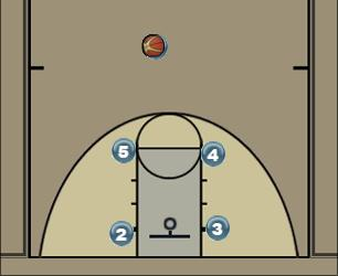 Basketball Play Play_1 Quick Hitter