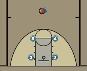 Basketball Play Play_2 Quick Hitter