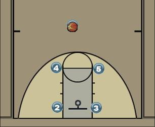 Basketball Play Play_3 Quick Hitter