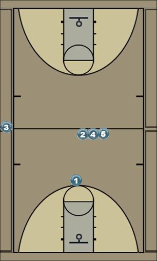 Basketball Play Black Sideline Out of Bounds